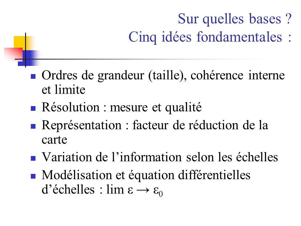 Sur quelles bases Cinq idées fondamentales :