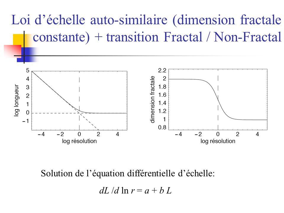 Loi d'échelle auto-similaire (dimension fractale constante) + transition Fractal / Non-Fractal