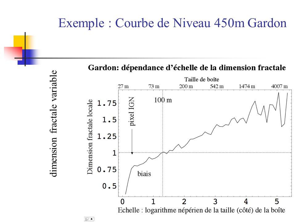 Exemple : Courbe de Niveau 450m Gardon