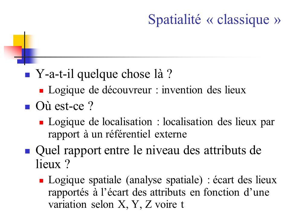 Spatialité « classique »