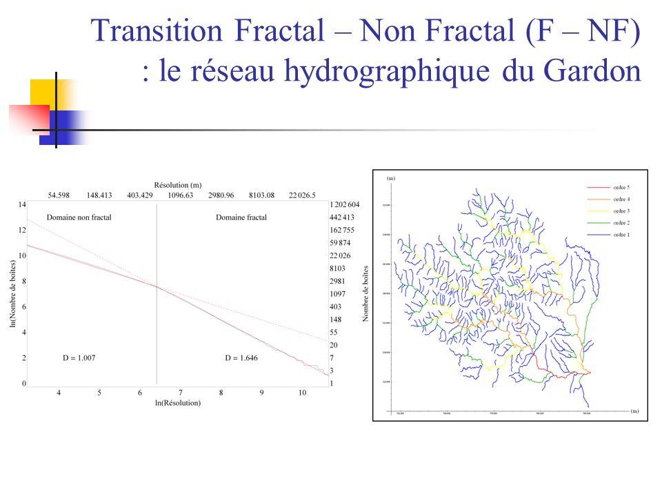Transition Fractal – Non Fractal (F – NF) : le réseau hydrographique du Gardon