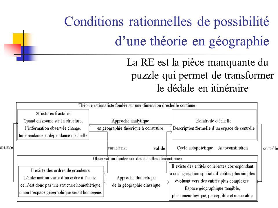 Conditions rationnelles de possibilité d'une théorie en géographie