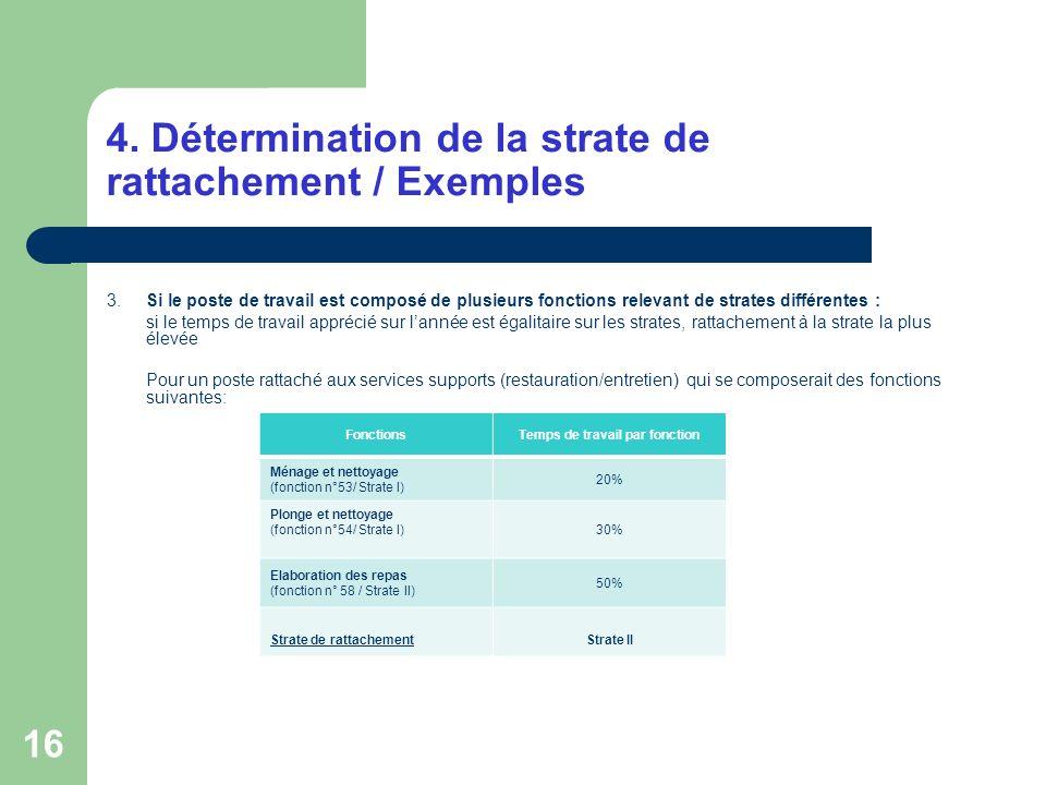 4. Détermination de la strate de rattachement / Exemples