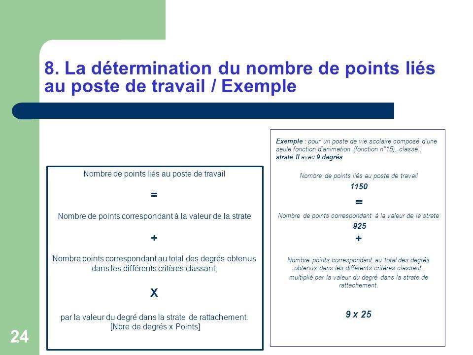 8. La détermination du nombre de points liés au poste de travail / Exemple