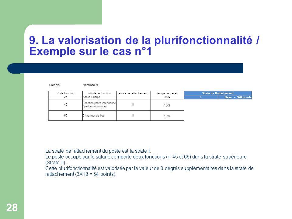 9. La valorisation de la plurifonctionnalité / Exemple sur le cas n°1