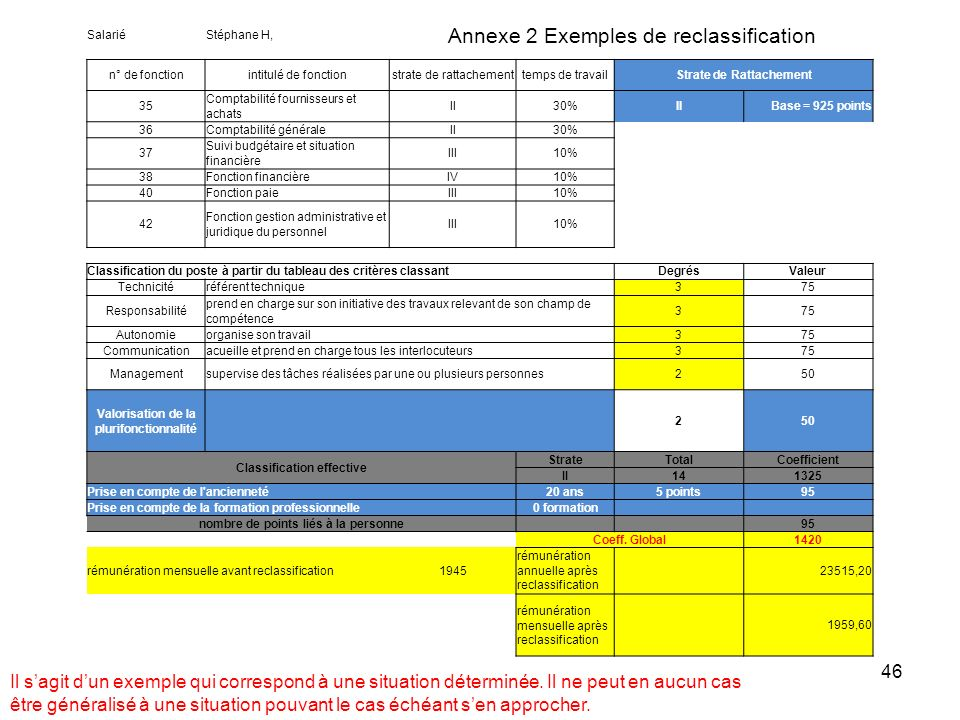 Annexe 2 Exemples de reclassification