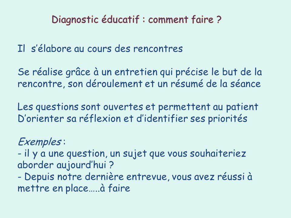 Diagnostic éducatif : comment faire