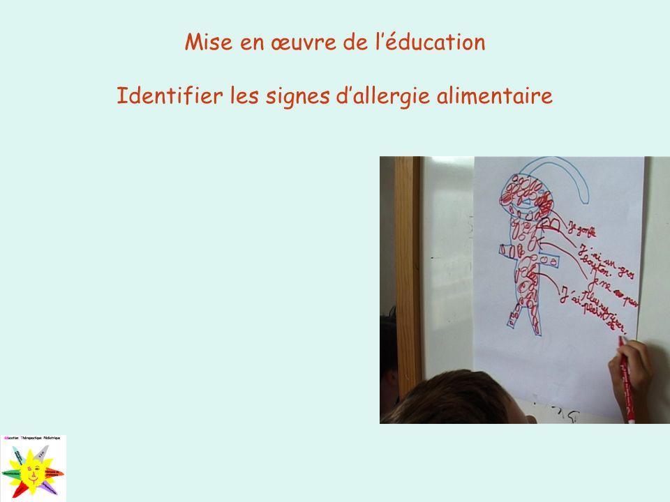 Mise en œuvre de l'éducation Identifier les signes d'allergie alimentaire