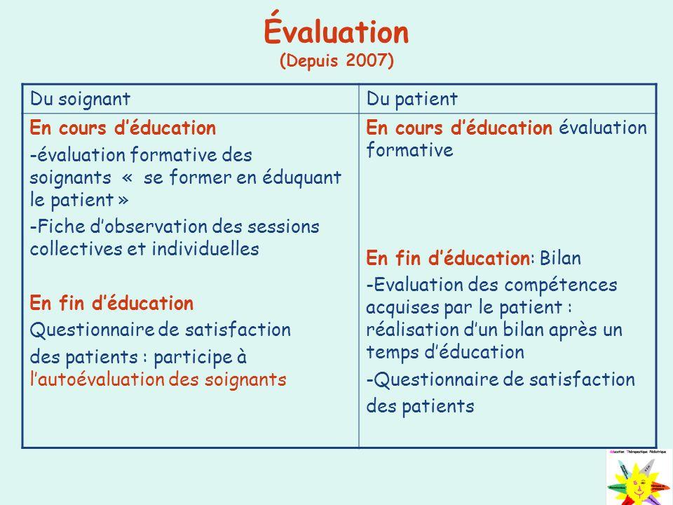 Évaluation (Depuis 2007) Du soignant Du patient En cours d'éducation