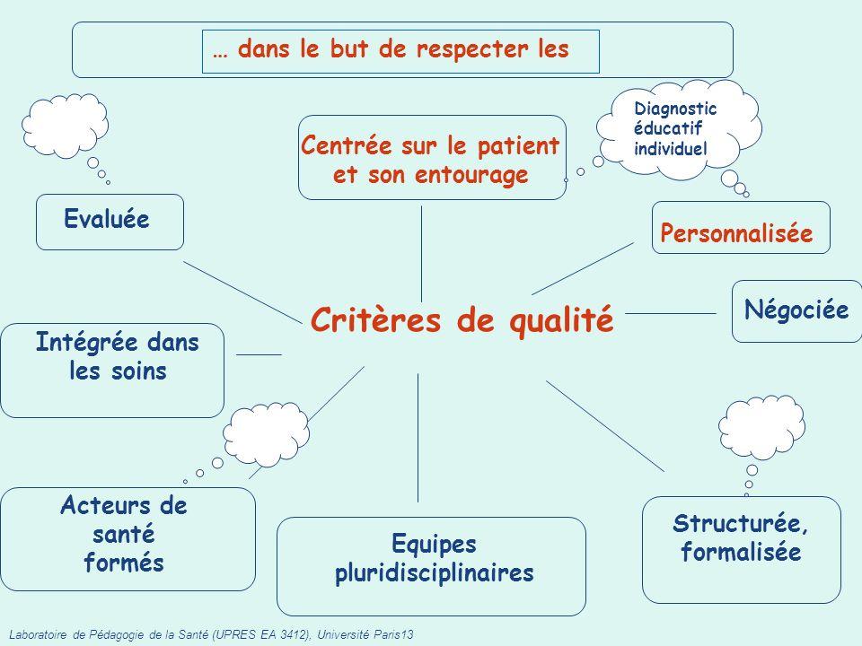 … dans le but de respecter les Intégrée dans les soins