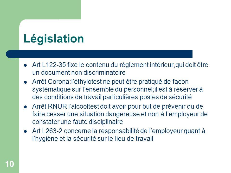 Législation Art L122-35 fixe le contenu du règlement intérieur,qui doit être un document non discriminatoire.