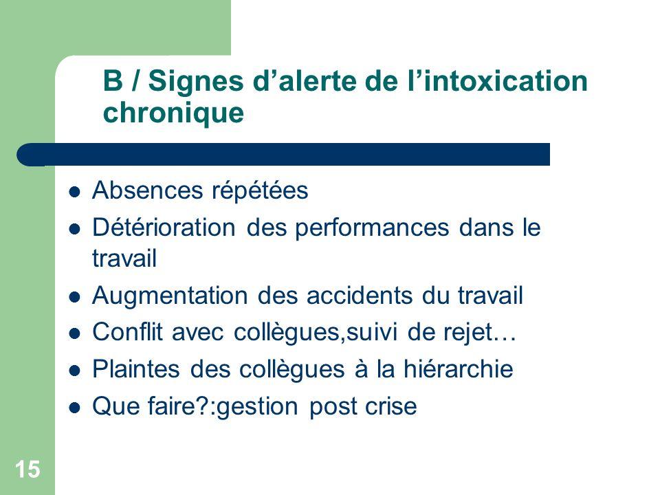 B / Signes d'alerte de l'intoxication chronique