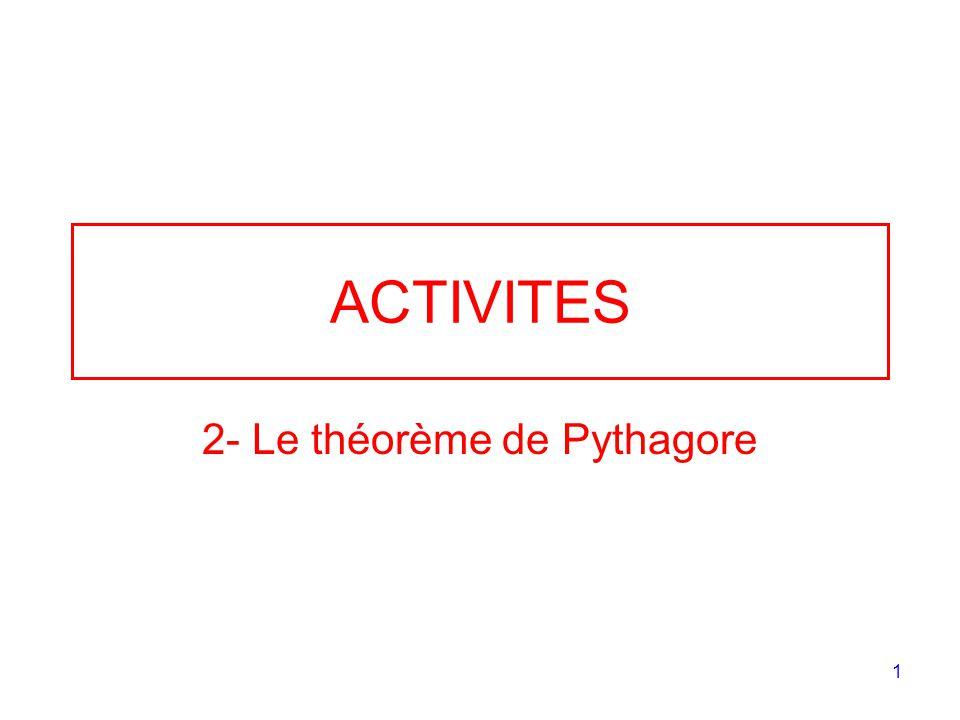 2- Le théorème de Pythagore