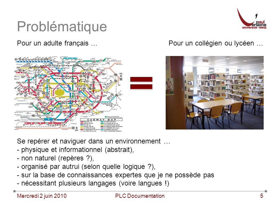 Problématique Pour un adulte français … Pour un collégien ou lycéen …