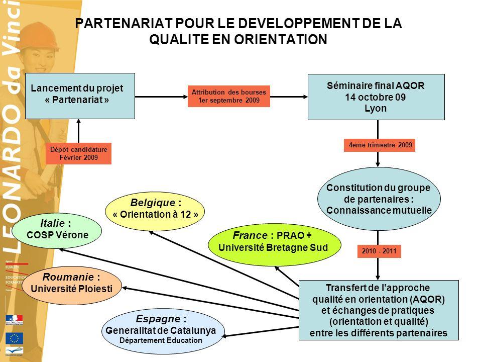 PARTENARIAT POUR LE DEVELOPPEMENT DE LA QUALITE EN ORIENTATION