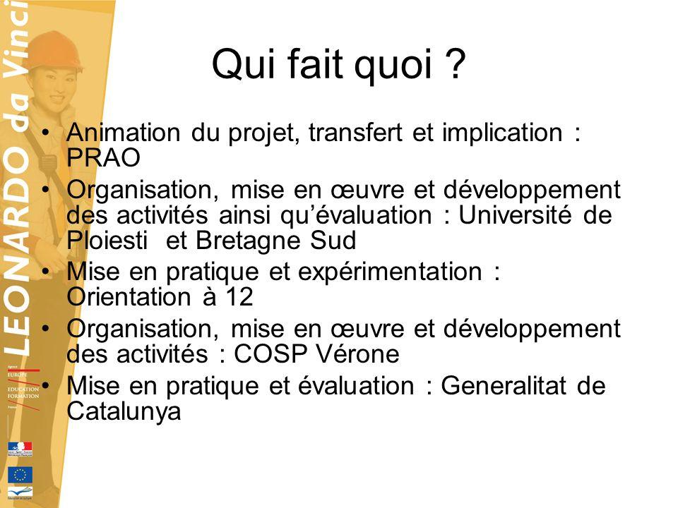 Qui fait quoi Animation du projet, transfert et implication : PRAO