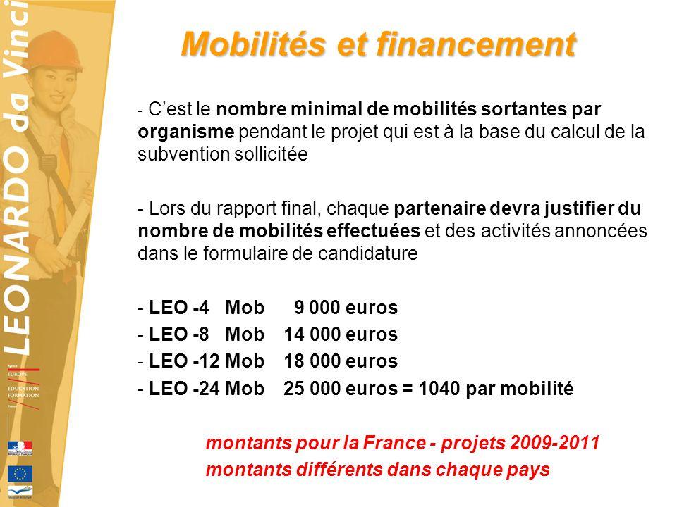 Mobilités et financement