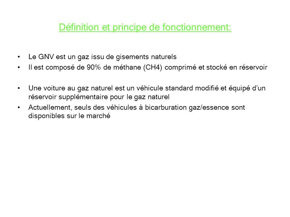 Définition et principe de fonctionnement: