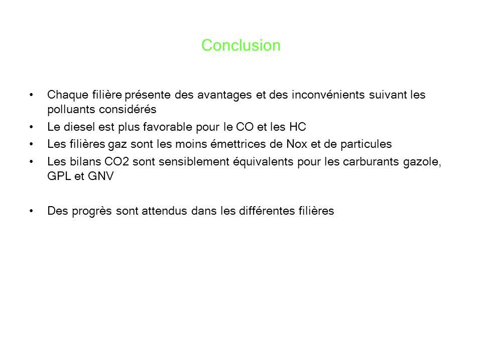 Conclusion Chaque filière présente des avantages et des inconvénients suivant les polluants considérés.