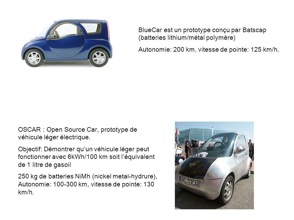 BlueCar est un prototype conçu par Batscap (batteries lithium/métal polymère)