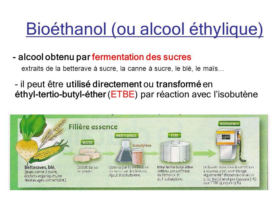 Bioéthanol (ou alcool éthylique)