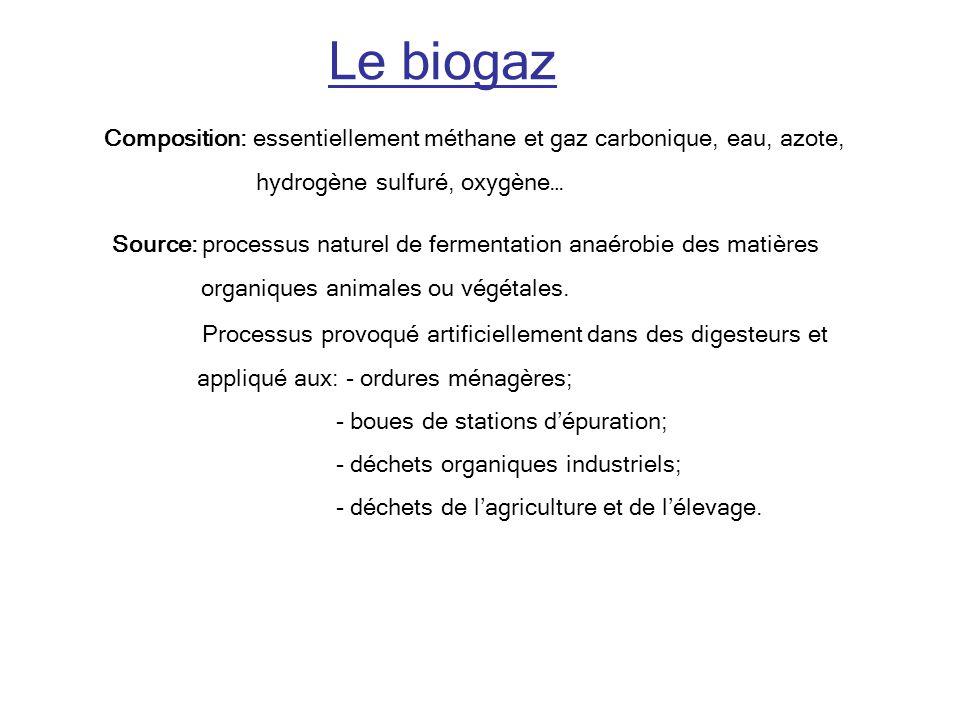 Le biogaz Composition: essentiellement méthane et gaz carbonique, eau, azote, hydrogène sulfuré, oxygène…