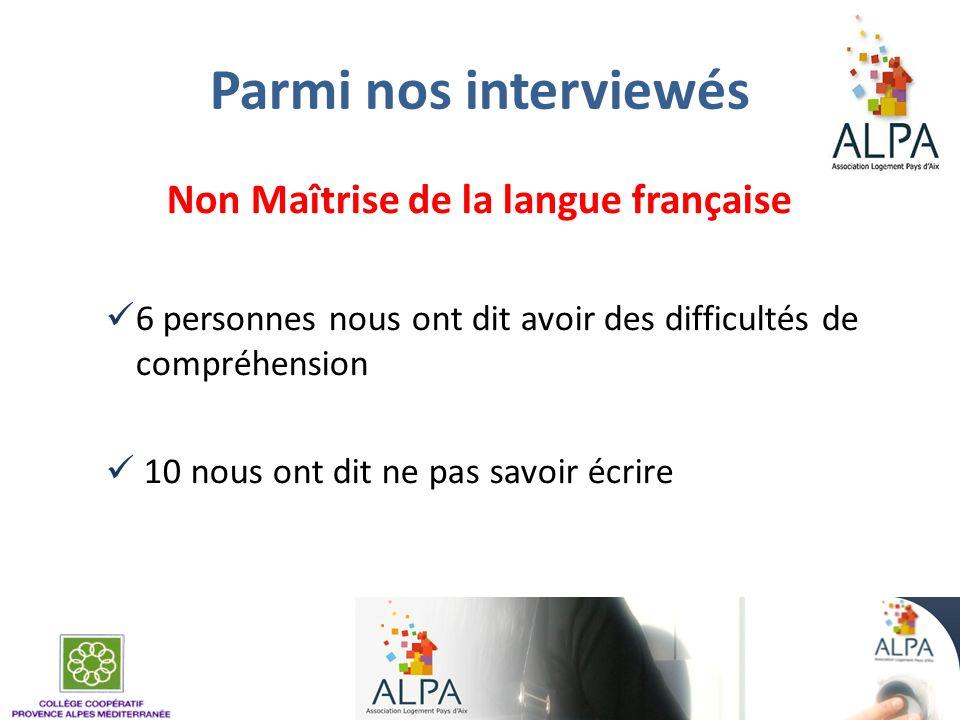 Non Maîtrise de la langue française