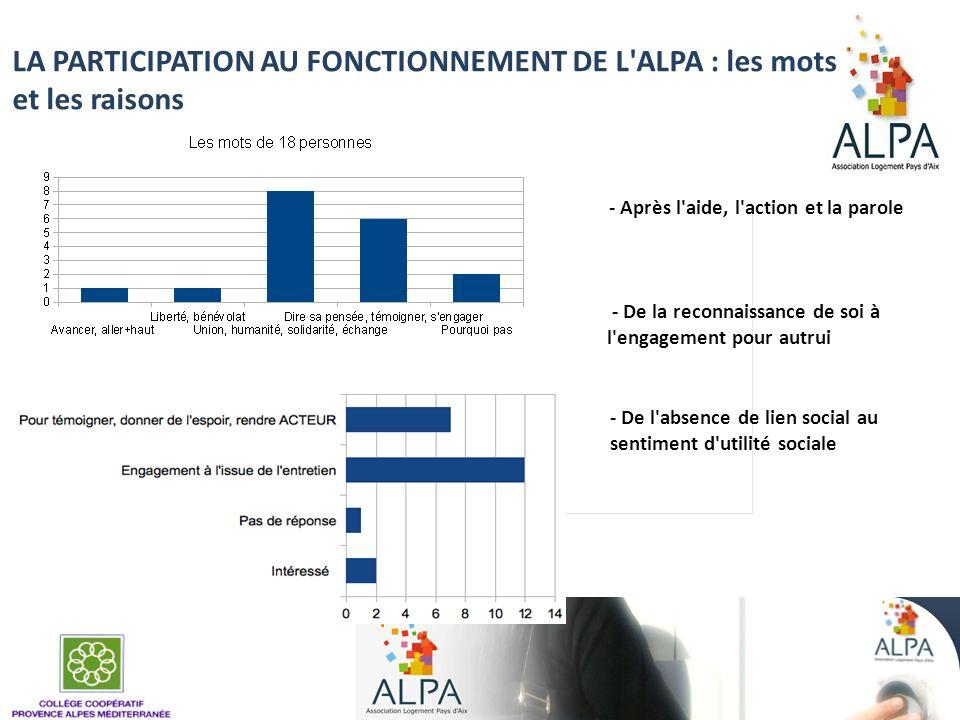 LA PARTICIPATION AU FONCTIONNEMENT DE L ALPA : les mots et les raisons