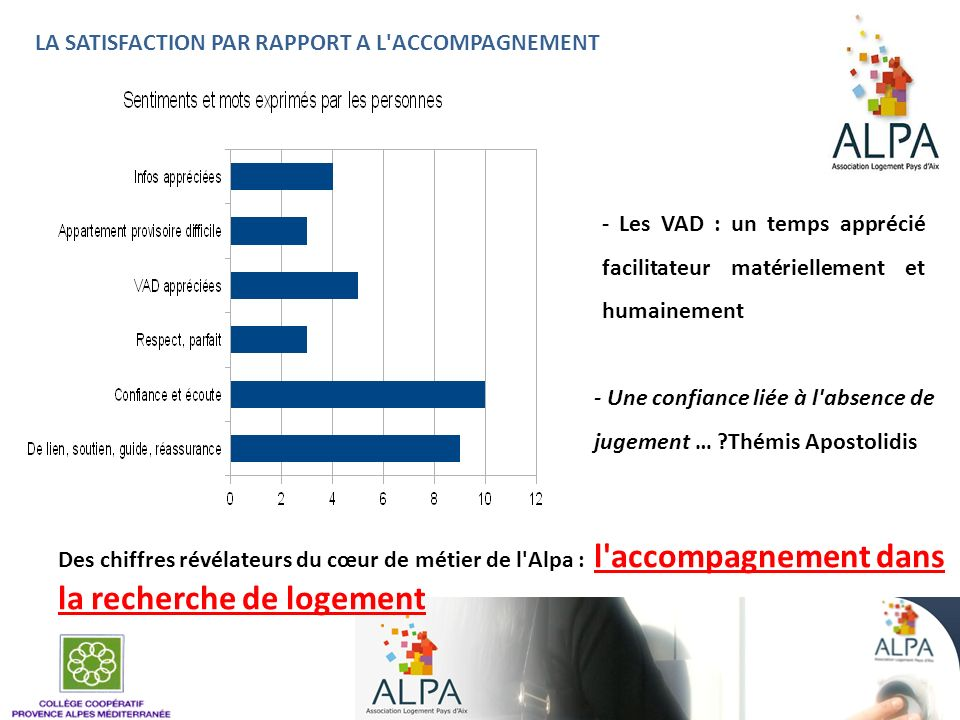 LA SATISFACTION PAR RAPPORT A L ACCOMPAGNEMENT