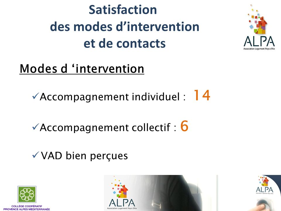 Satisfaction des modes d'intervention et de contacts