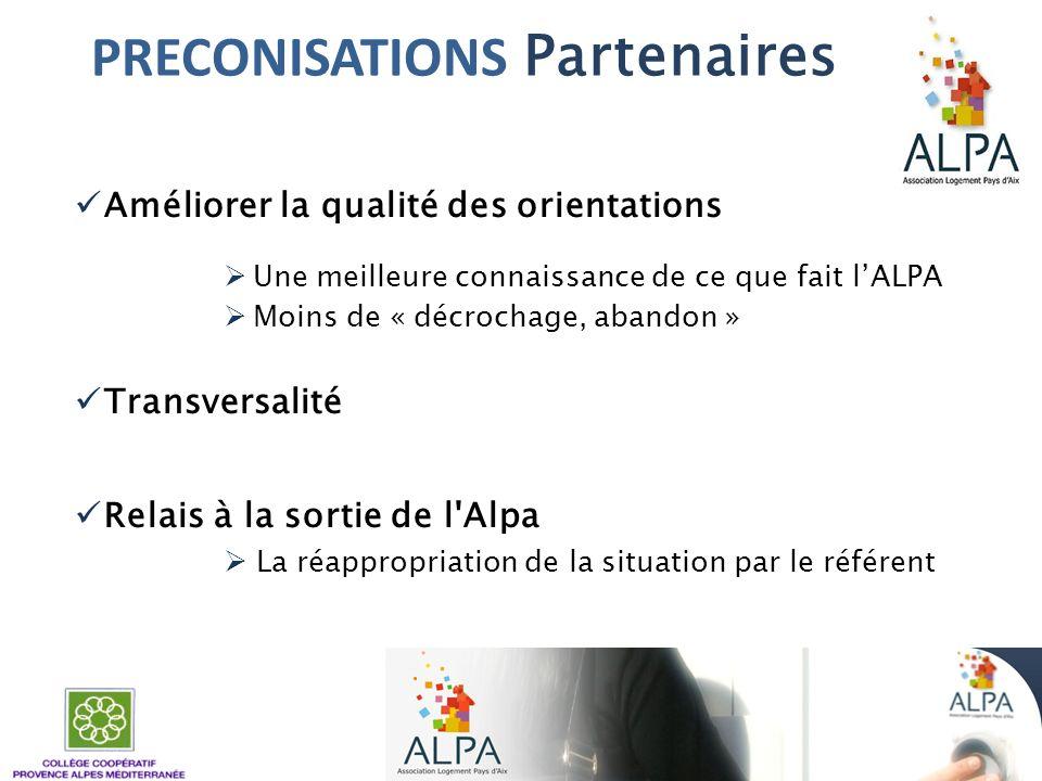 PRECONISATIONS Partenaires