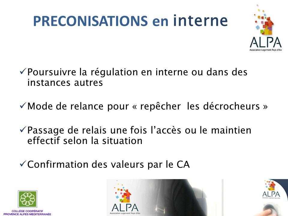 PRECONISATIONS en interne