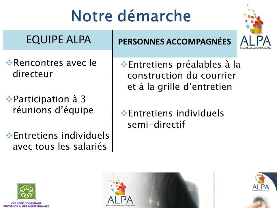 Evaluation de la satisfaction des ex usagers de l alpa - Grille d entretien semi directif exemple ...