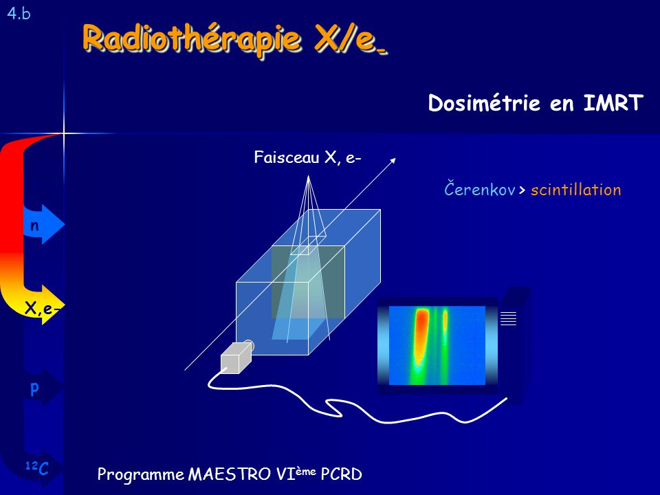 Radiothérapie X/e- Dosimétrie en IMRT 4.b Faisceau X, e-