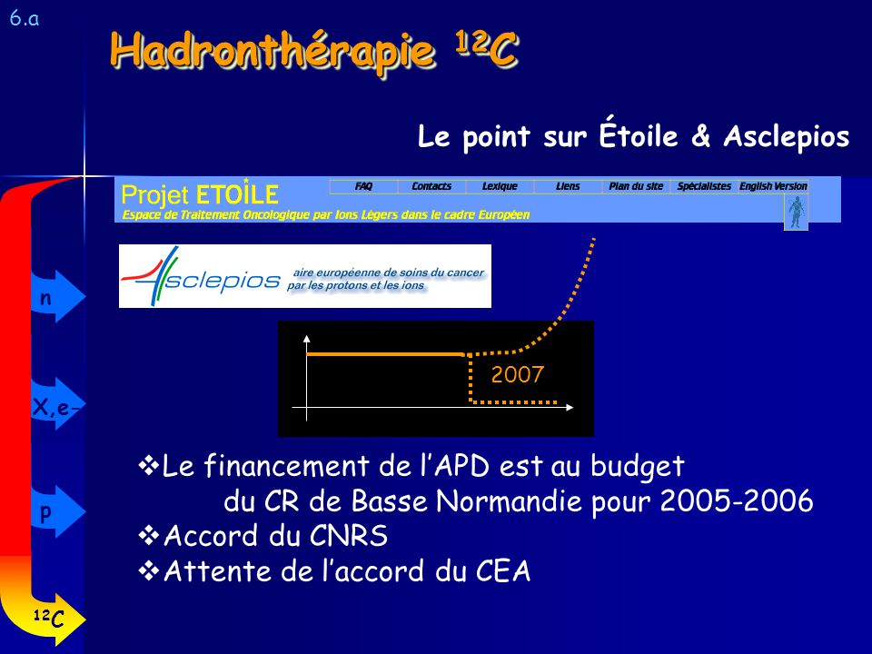 Hadronthérapie 12C Le point sur Étoile & Asclepios
