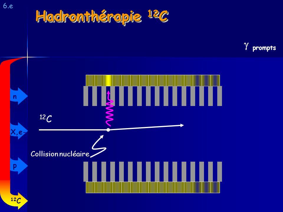 6.e Hadronthérapie 12C g prompts n 12C X,e- Collision nucléaire p 12C