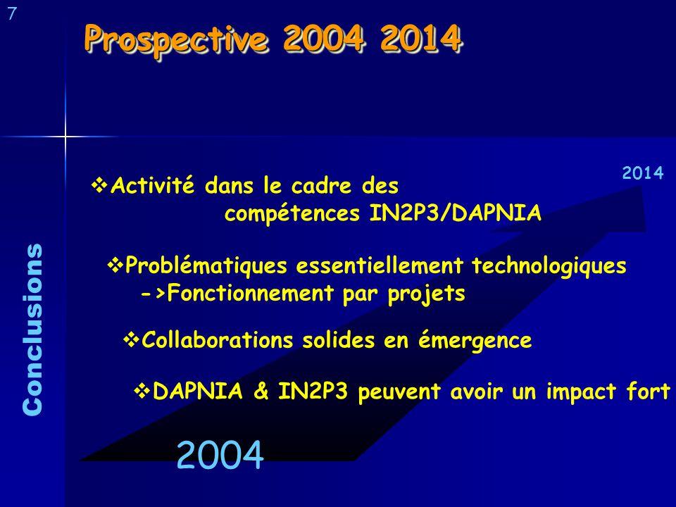 2004 Prospective 2004 2014 Conclusions Activité dans le cadre des