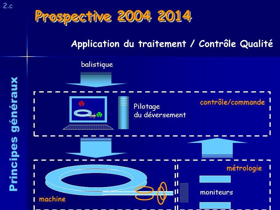 Prospective 2004 2014 Principes généraux