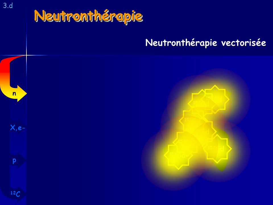 Neutronthérapie Neutronthérapie vectorisée 3.d n 157Gd 157Gd 157Gd