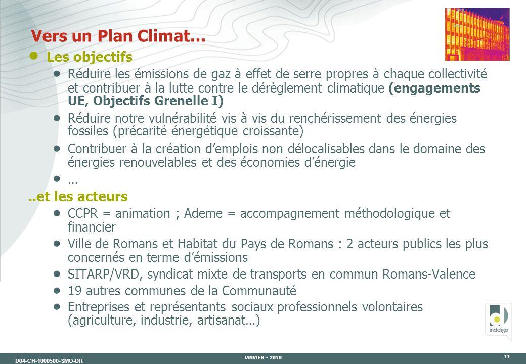 Vers un Plan Climat… Les objectifs ..et les acteurs