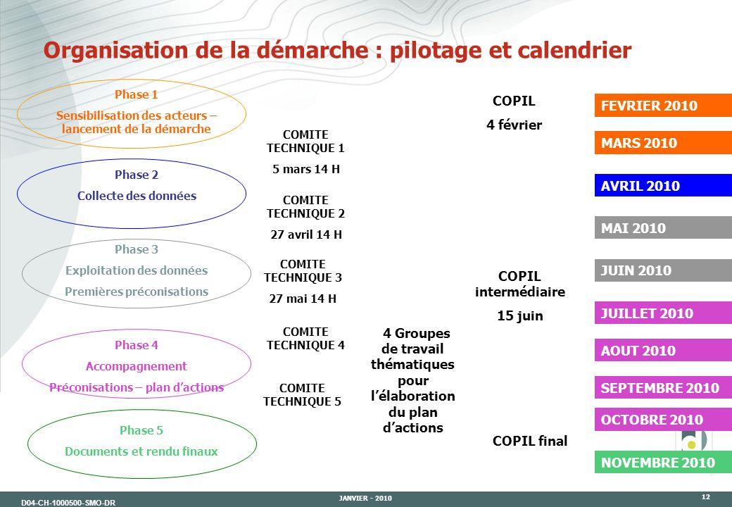 Organisation de la démarche : pilotage et calendrier