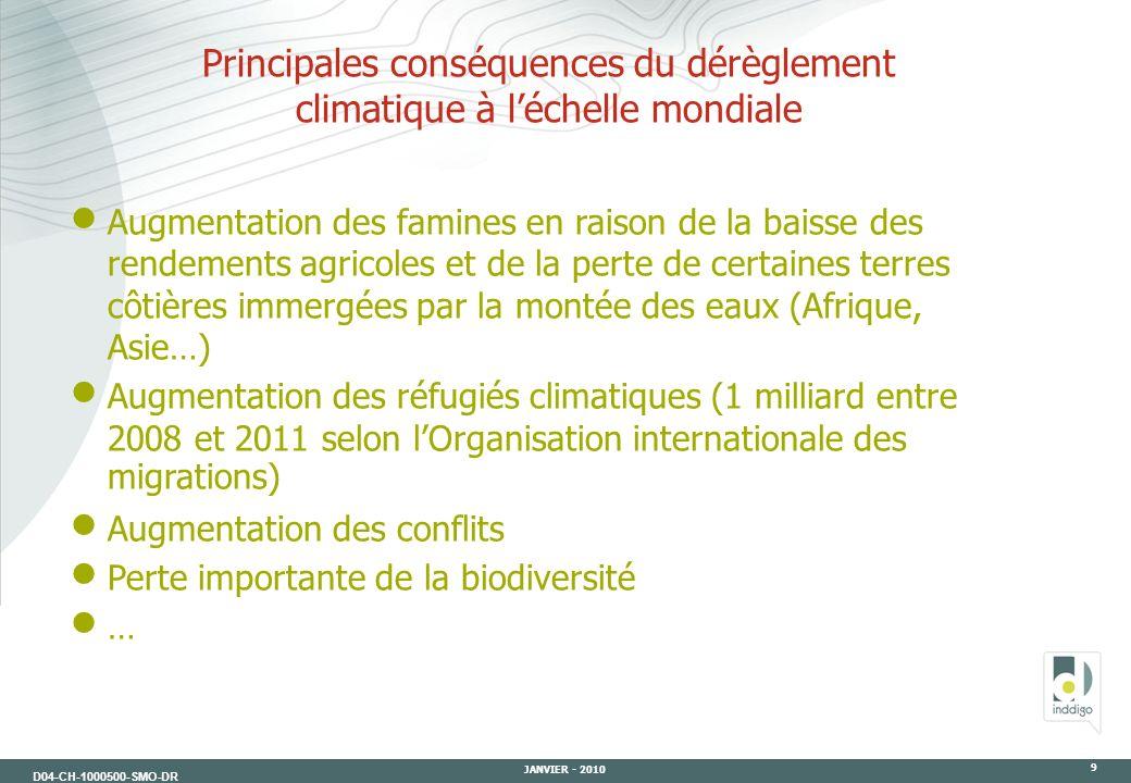 Principales conséquences du dérèglement climatique à l'échelle mondiale