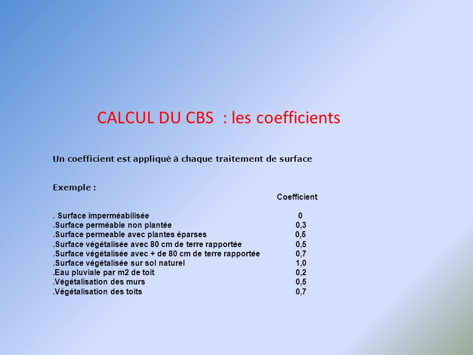 CALCUL DU CBS : les coefficients