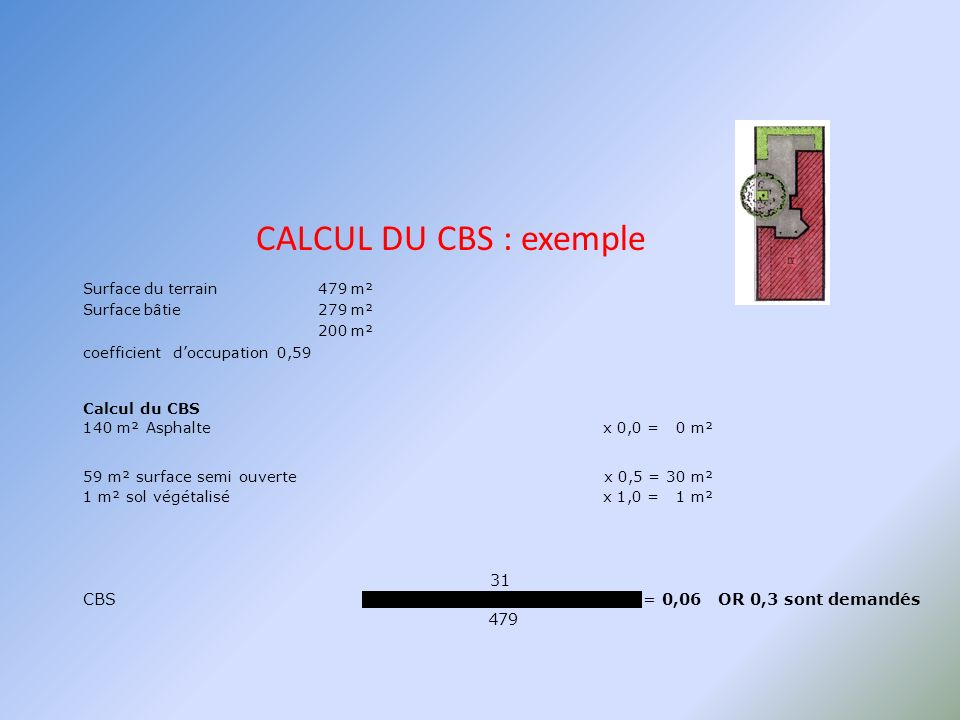 CALCUL DU CBS : exemple CBS 31 = 0,06 OR 0,3 sont demandés 479