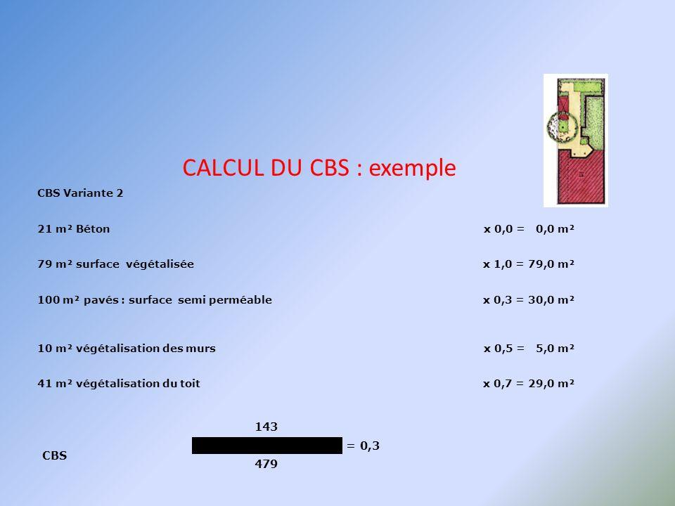 CALCUL DU CBS : exemple CBS 143 = 0,3 479 CBS Variante 2 21 m² Béton