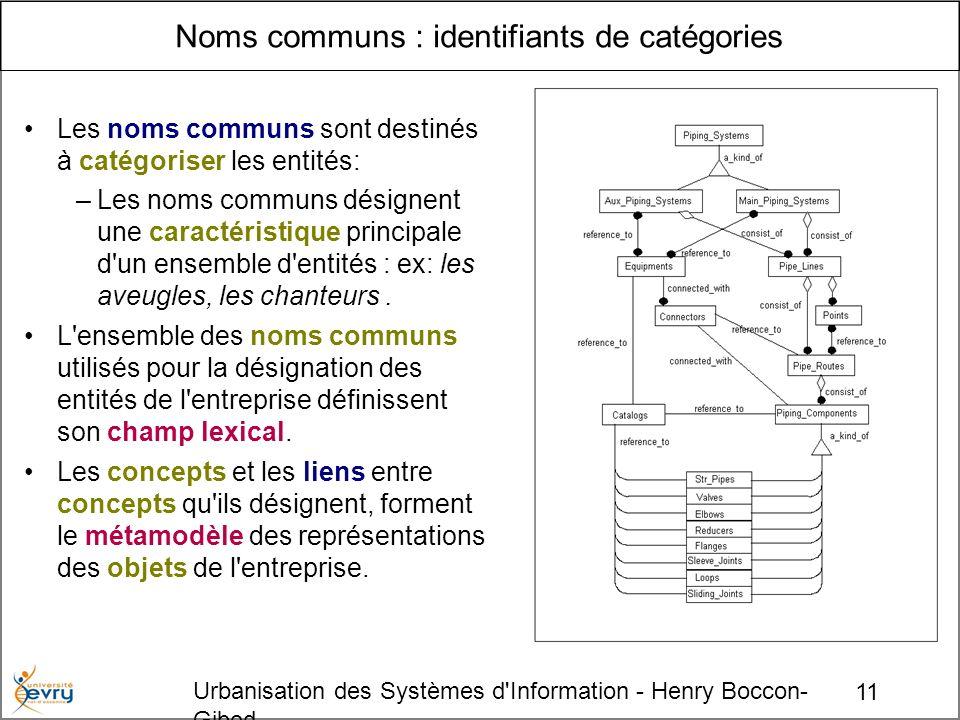Noms communs : identifiants de catégories