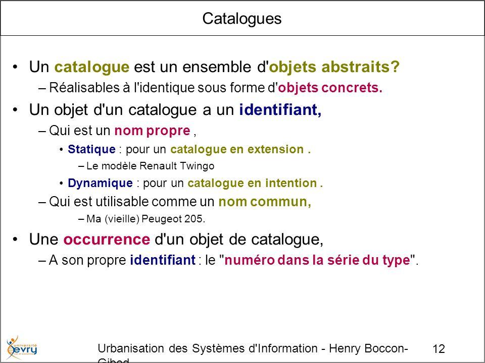 Un catalogue est un ensemble d objets abstraits