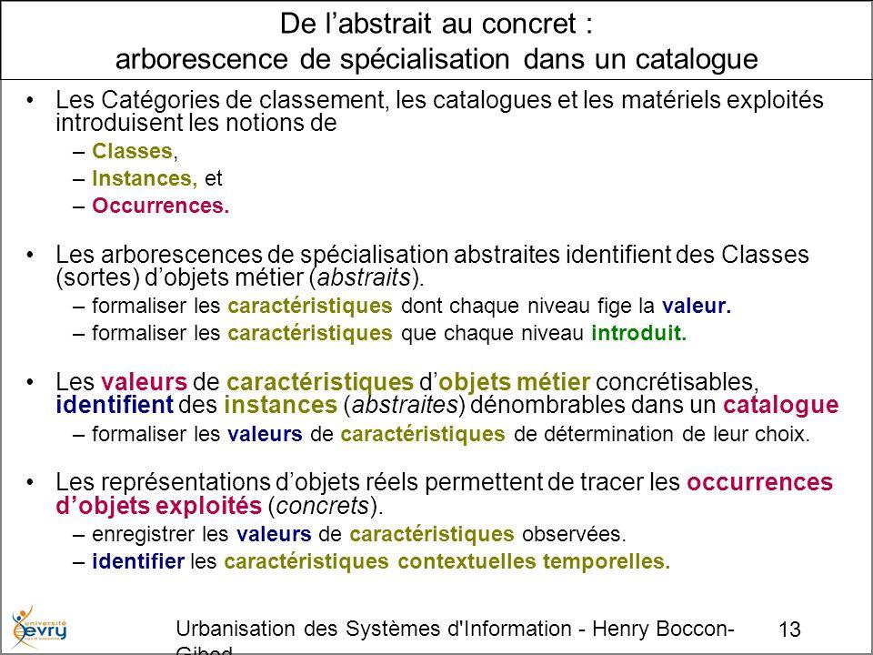 De l'abstrait au concret : arborescence de spécialisation dans un catalogue
