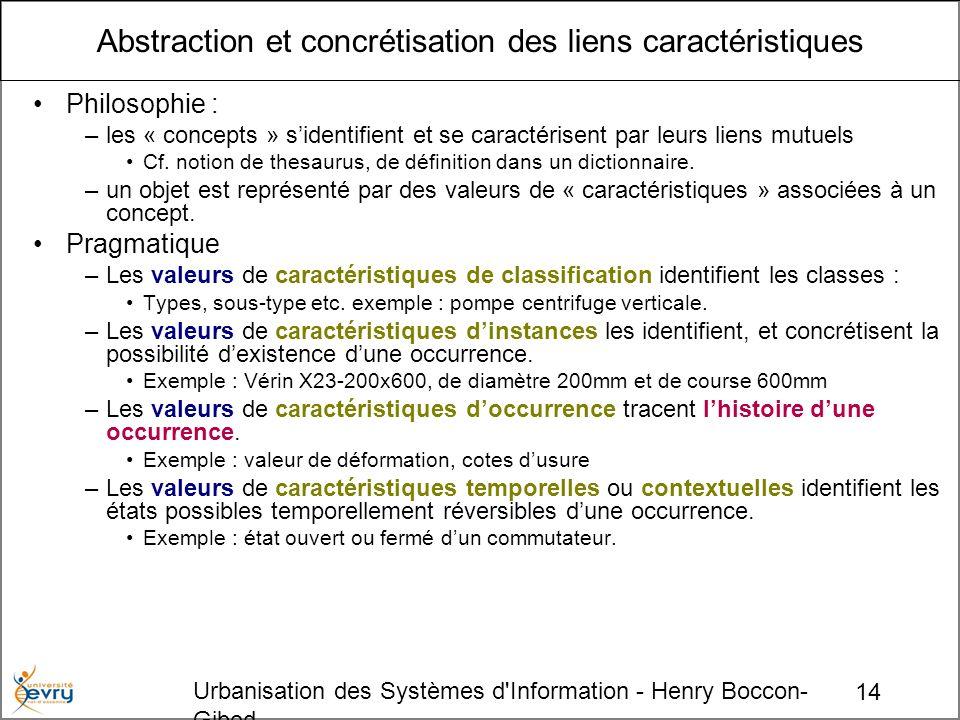 Abstraction et concrétisation des liens caractéristiques