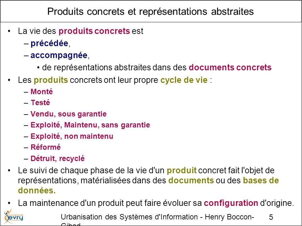 Produits concrets et représentations abstraites